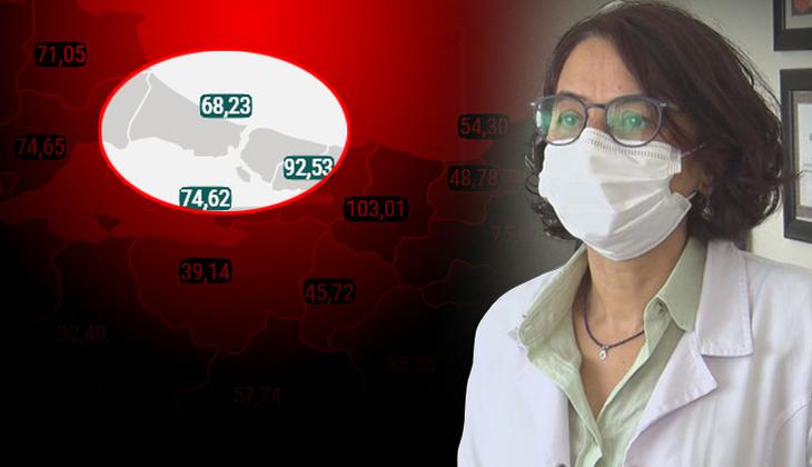 Bilim Kurulu Üyesi Prof. Dr. Yavuz'dan dikkat çeken İstanbul uyarısı