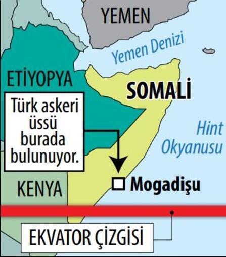 Ay'a roket için Somali iddiası