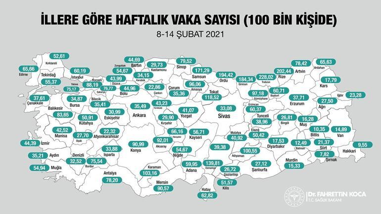 Cumhurbaşkanı Erdoğan duyurmuştu Bartında kademeli normalleşme süreci kararları alındı