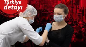 Son dakika... Çinin Kovid-19 aşısı Sinovac için çarpıcı araştırma: Etkinlik oranı belli oldu
