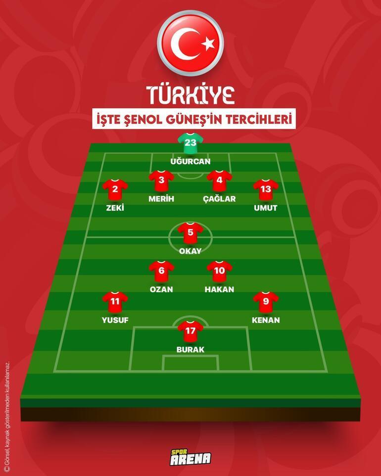 Canlı Anlatım İzle: Türkiye İtalya maçı Milli Takım sahada