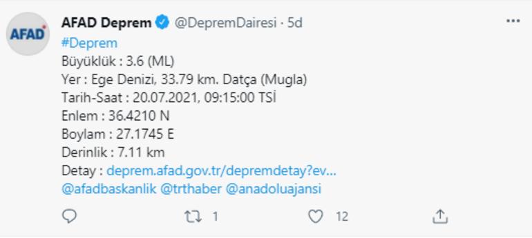 Son dakika: Muğlanın Datça ilçesi açıklarında 3.6 büyüklüğünde deprem