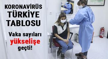 Koronavirüs tablosunda son durum