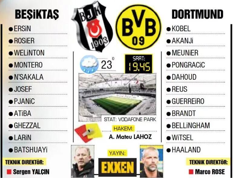 Canlı Anlatım: Beşiktaş Borussia Dortmund maçı